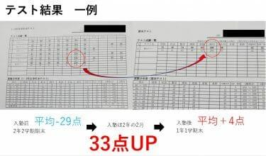 33点UP テスト結果ご紹介