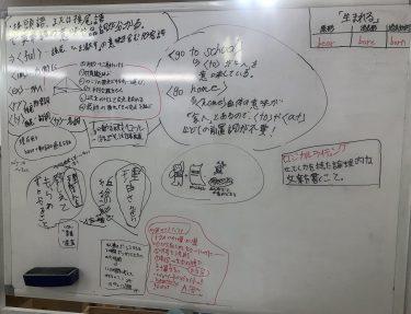 今週の学び!「英単語の構成」